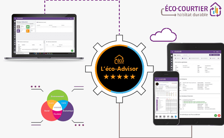 Eco-advisor technologie éco-courtier
